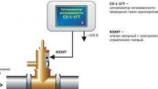 Установить газоанализатор